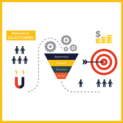 come funziona un funnel di marketing